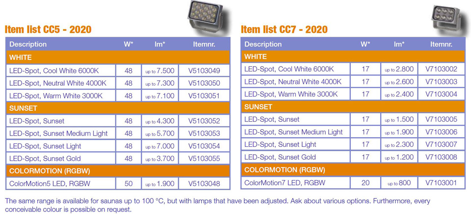 CrystalColor Led Spots 2020